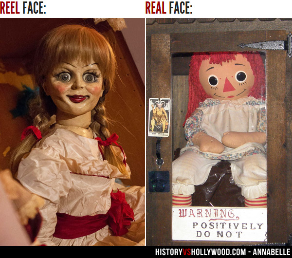 Real Annabelle Doll - Annabelle Movie True Story, Annabelle
