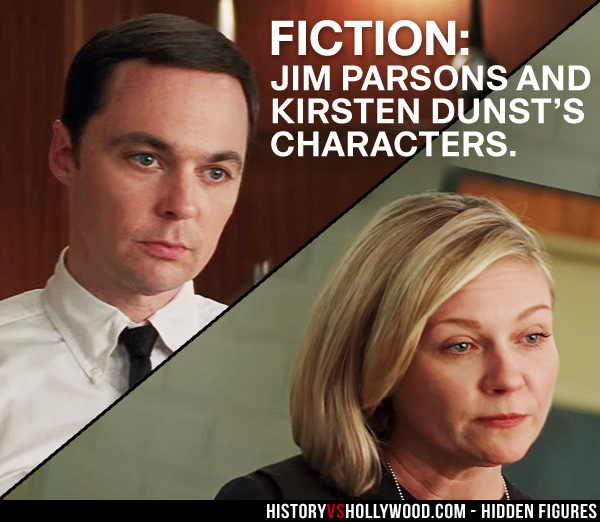 Jim Parsons and Kirsten Dunst as Paul Stafford and Vivian Mitchell
